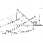 Section of the Inclined Glass Planes